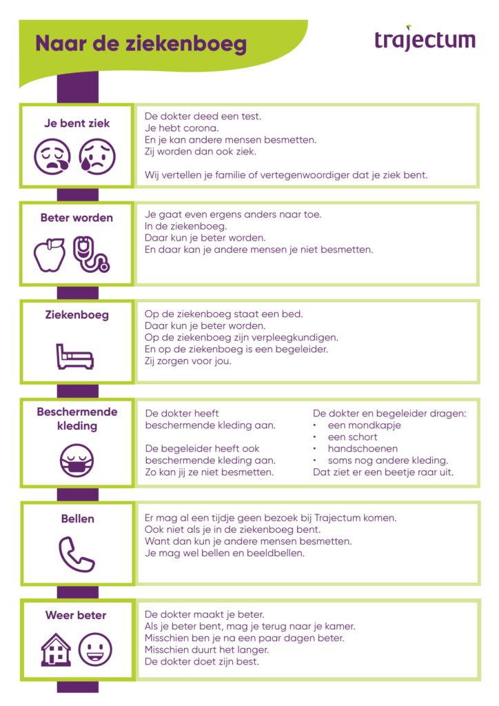 Vet Simpel voor Trajectum: tekst ziekenboeg kaart